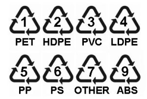 Recycling codes numbers logo